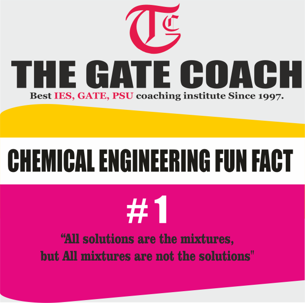 GATE Chemical Engineering Coaching, GATE Chemical