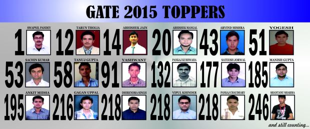 gate 2015 results, gate 2016 admission, gate 2016 syllabus