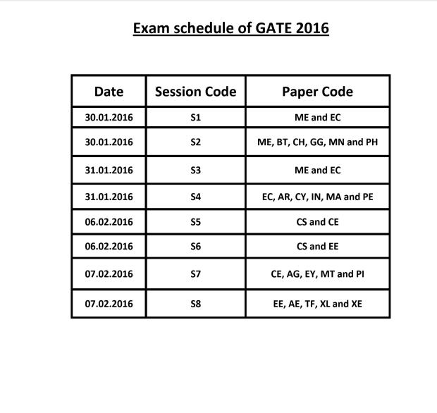 GATE 2016, GATE, Exam, Schedule