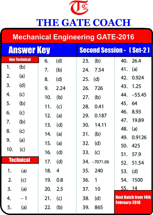 ME 2 Gate Solution-2016 (1)