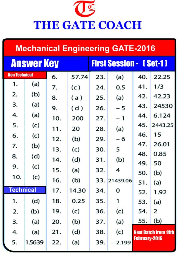 ME1Gate Solution-2016