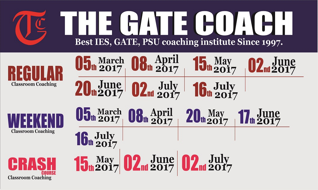 Gate Results 2019 Twitter: New Batches Starting For GATE 2018
