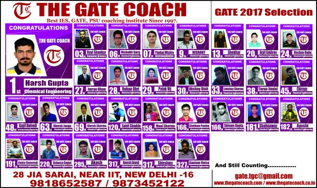 Best Gate Coaching Toppers of Gate 2017